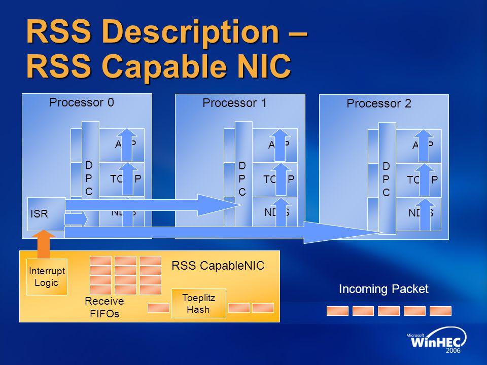 RSS Description – RSS Capable NIC