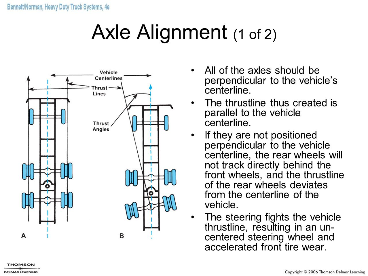 Axle Alignment (1 of 2) All of the axles should be perpendicular to the vehicle's centerline.