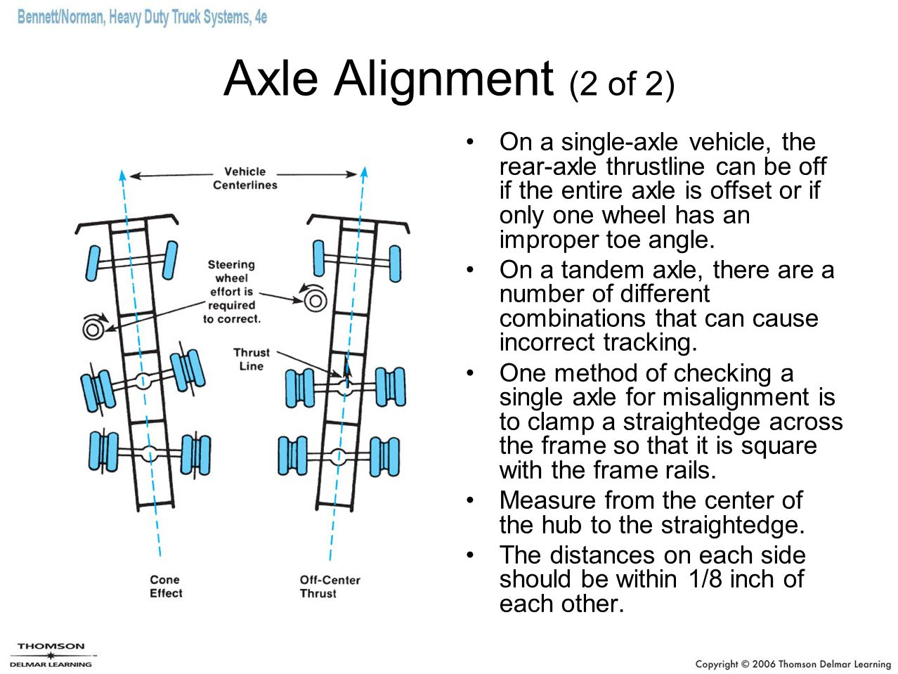Axle Alignment (2 of 2)