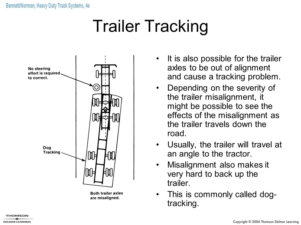 Trailer Tracking It is also possible for the trailer axles to be out of alignment and cause a tracking problem.