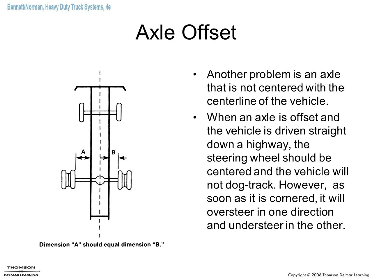 Axle Offset Another problem is an axle that is not centered with the centerline of the vehicle.