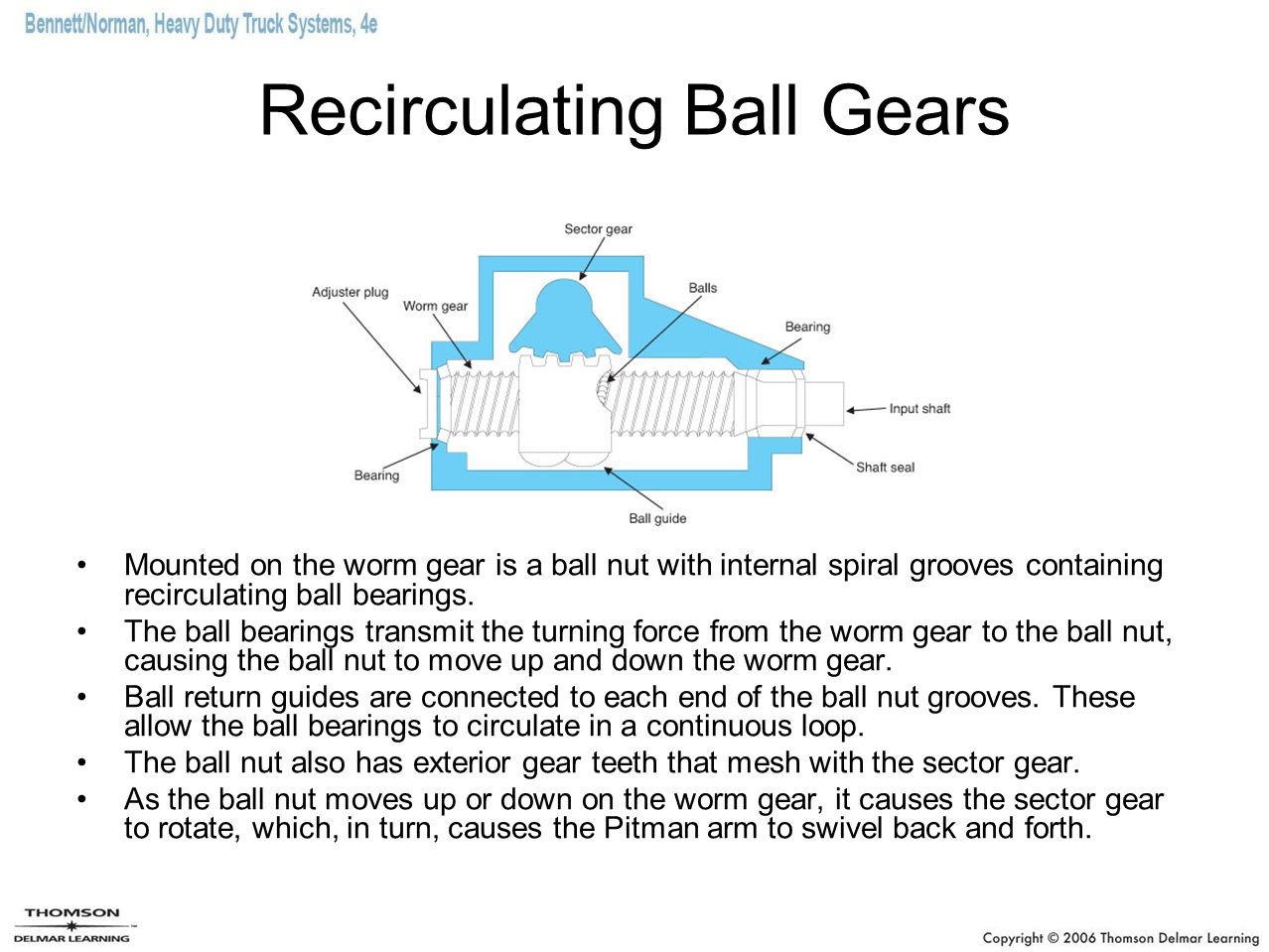 Recirculating Ball Gears