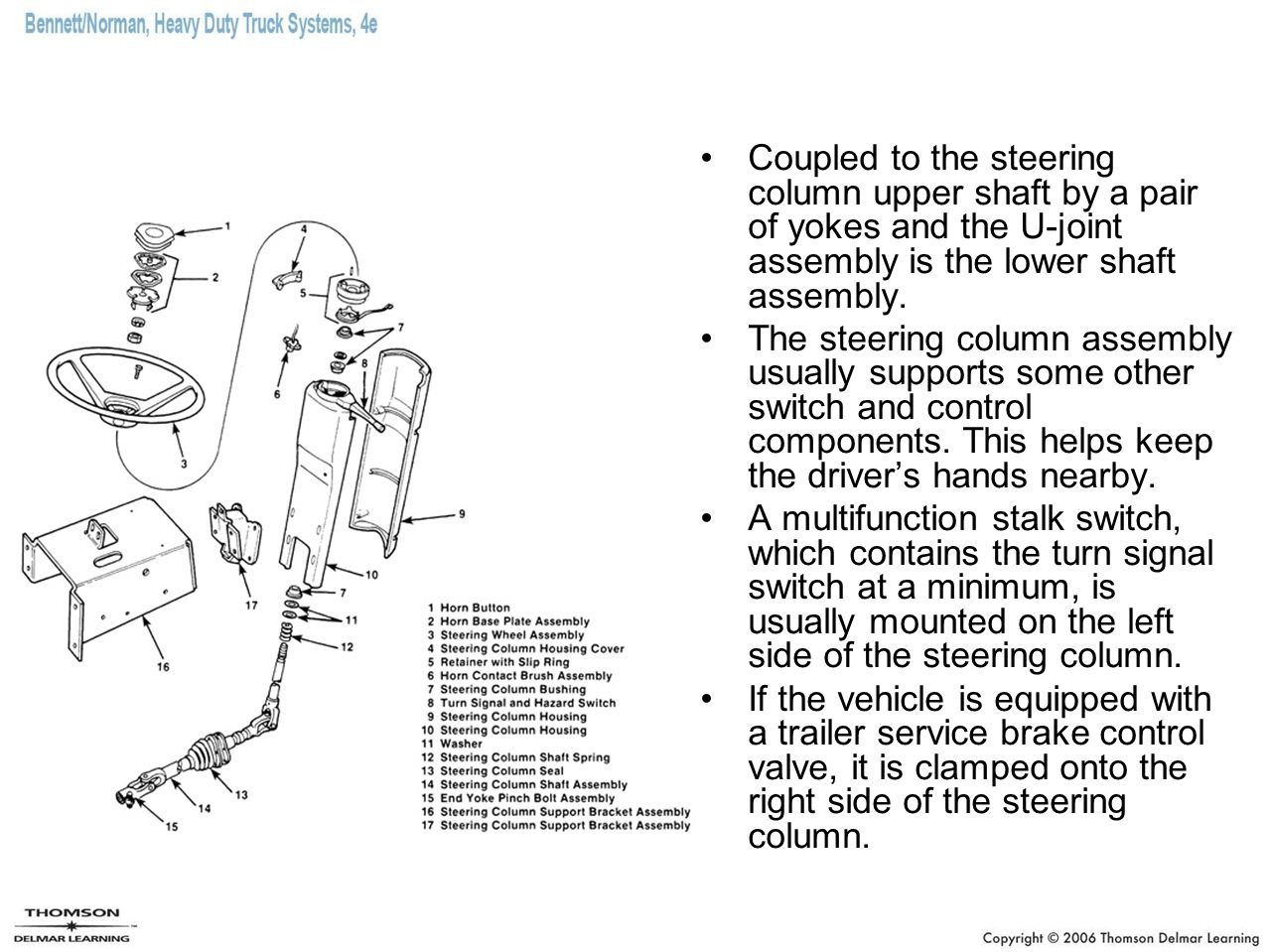 Coupled to the steering column upper shaft by a pair of yokes and the U-joint assembly is the lower shaft assembly.