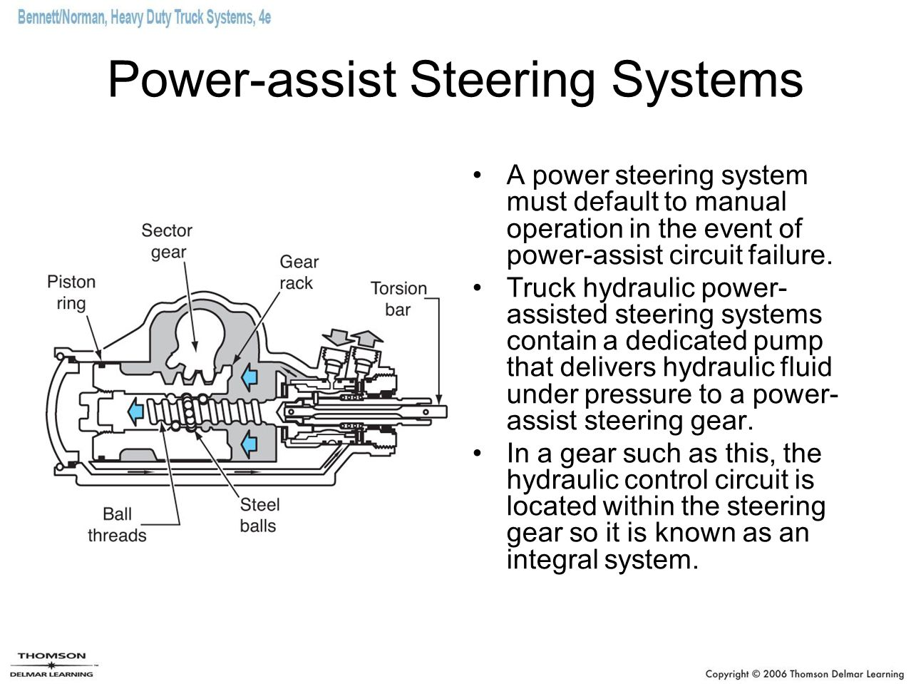 Power-assist Steering Systems