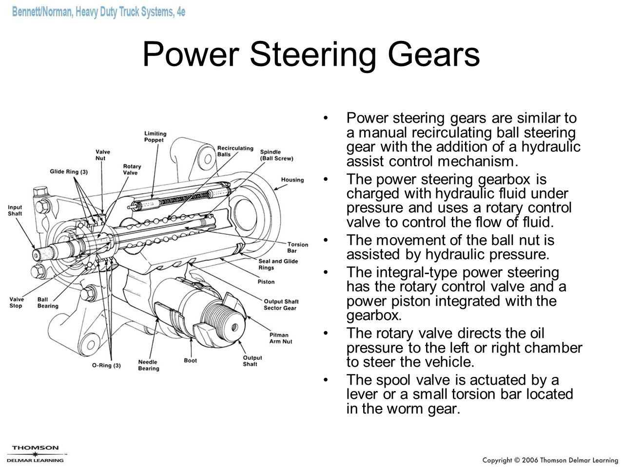 Power Steering Gears
