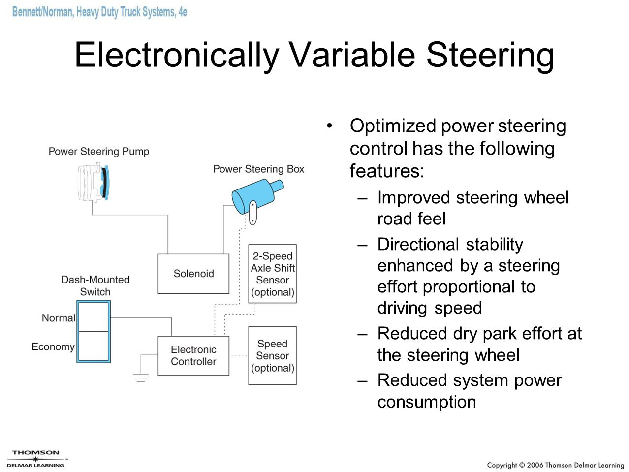 Electronically Variable Steering