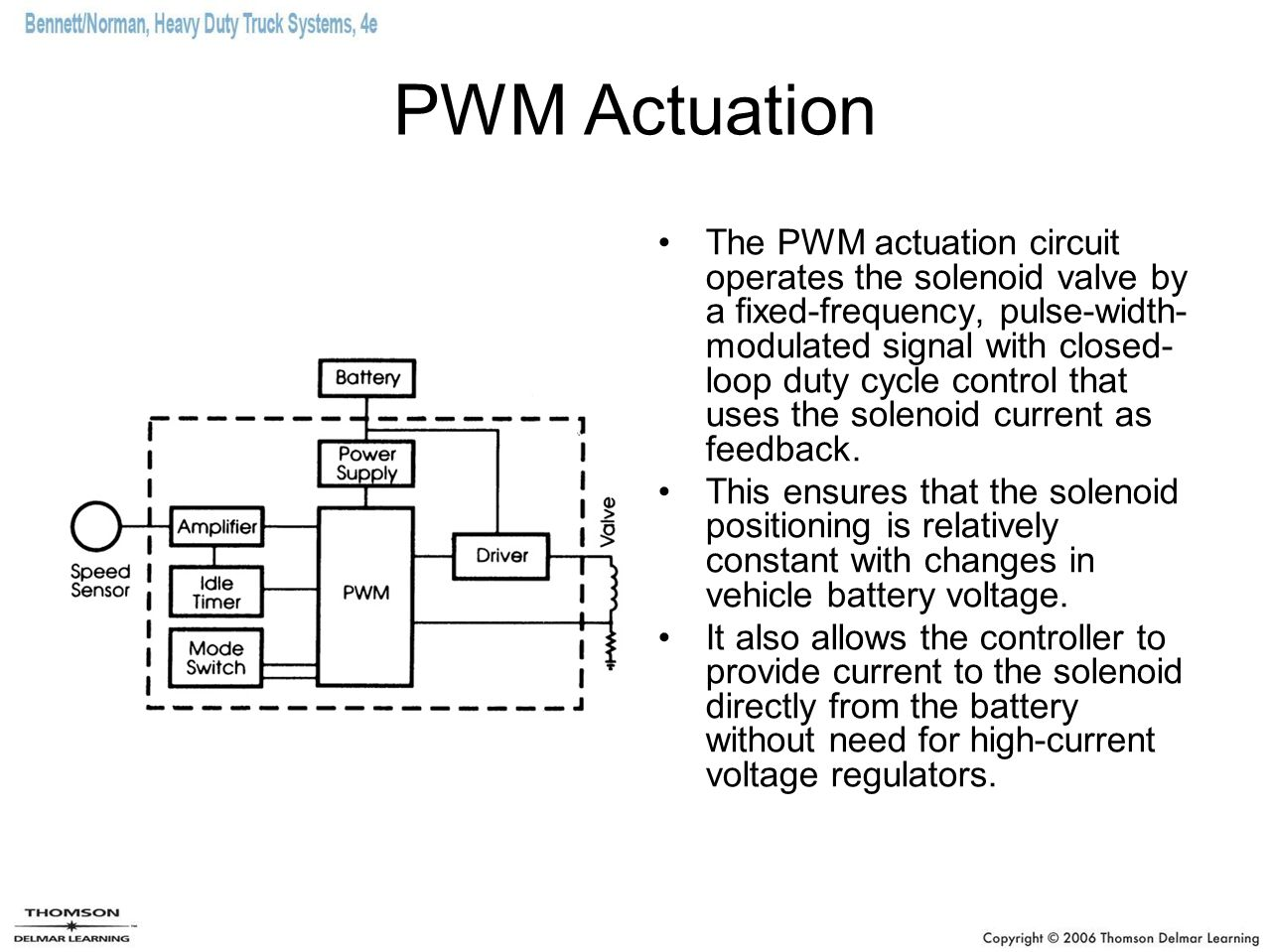PWM Actuation