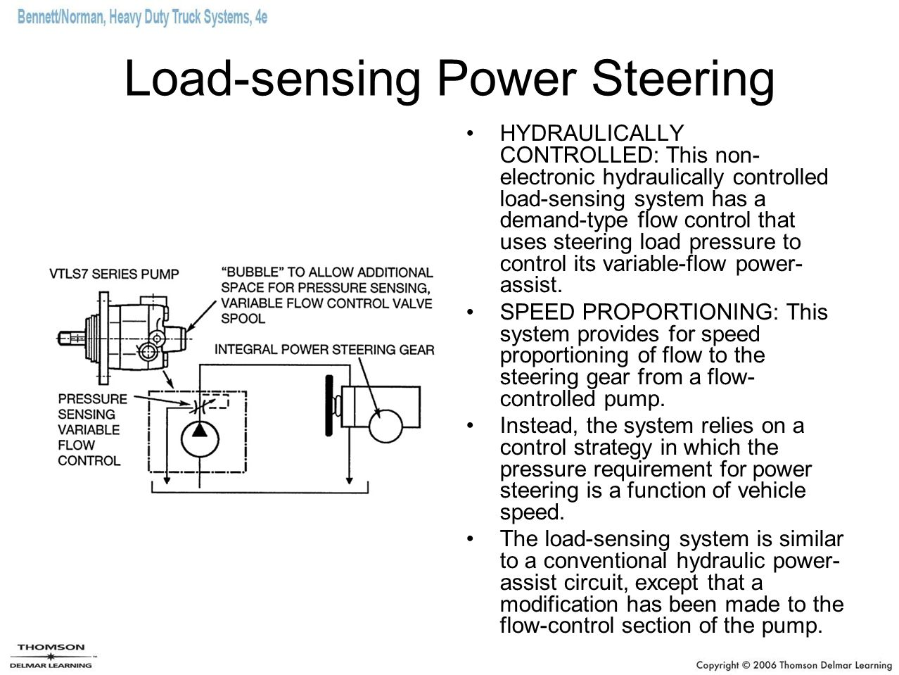 Load-sensing Power Steering