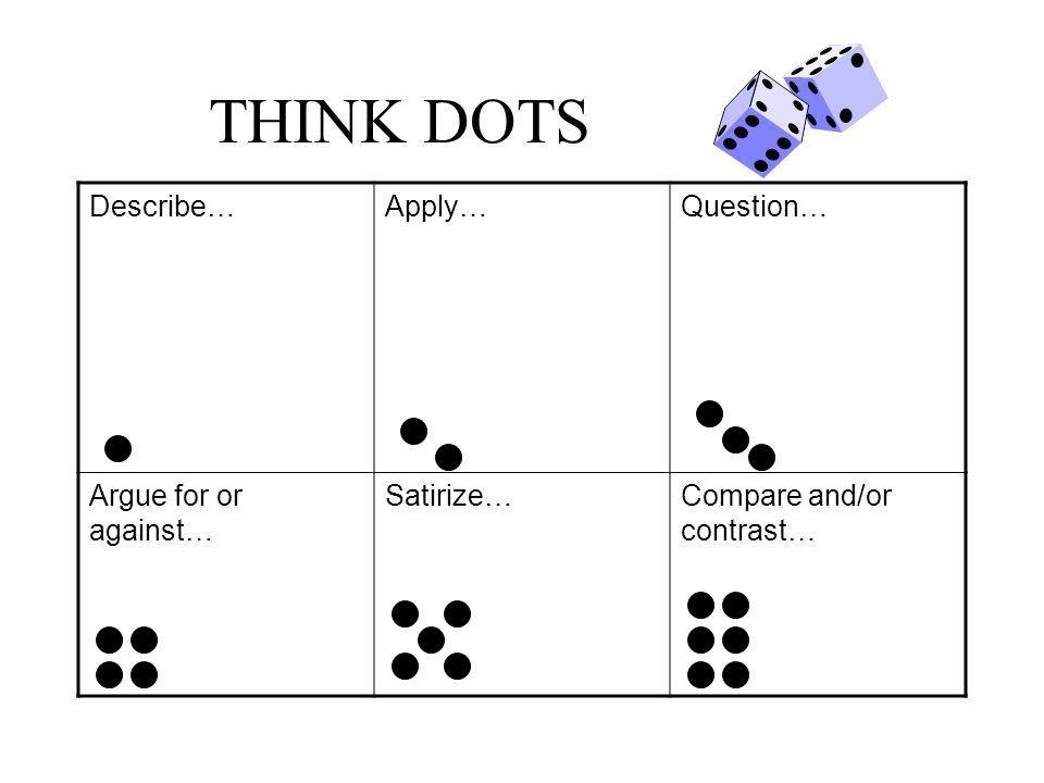 THINK DOTS Describe… Apply… Question… Argue for or against… Satirize…