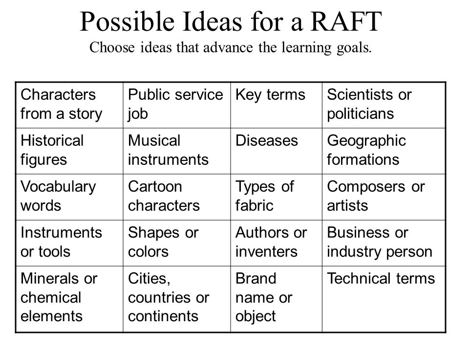 Possible Ideas for a RAFT Choose ideas that advance the learning goals.
