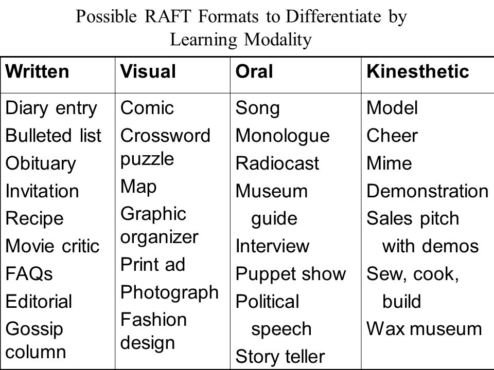Possible RAFT Formats to Differentiate by Learning Modality