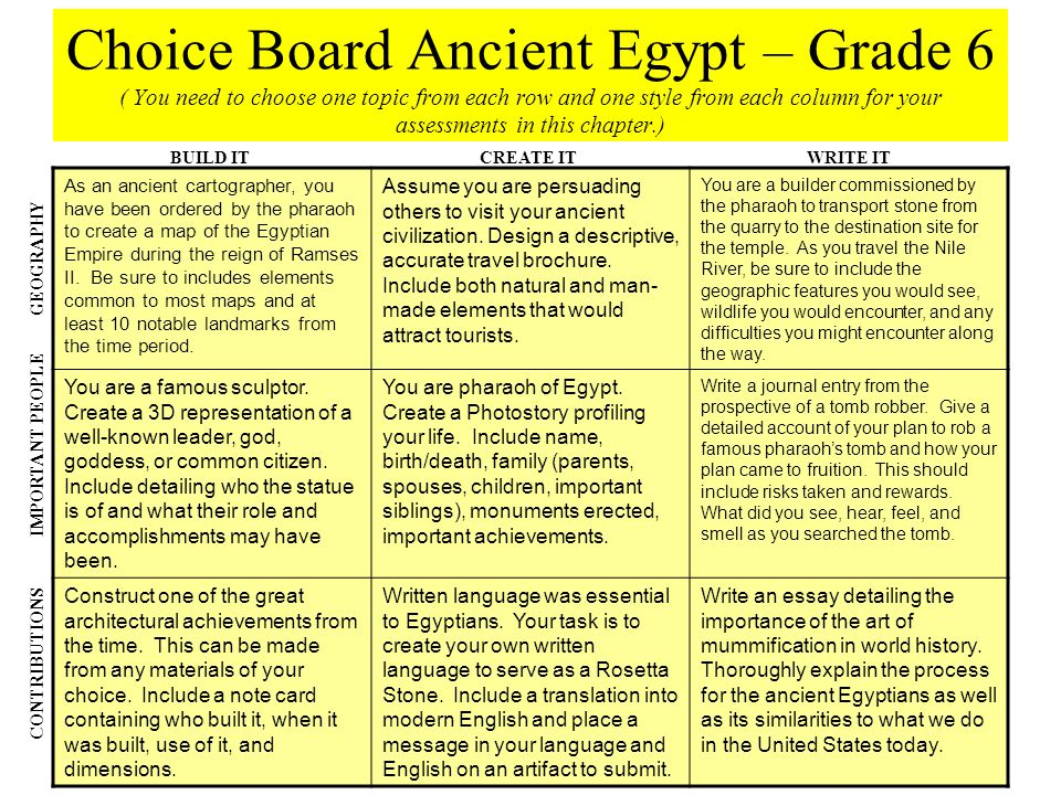 Choice Board Ancient Egypt – Grade 6 ( You need to choose one topic from each row and one style from each column for your assessments in this chapter.)