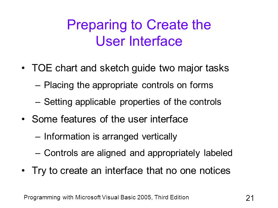 Preparing to Create the User Interface