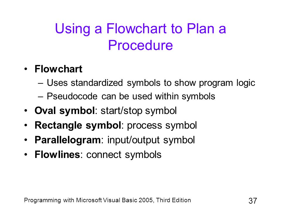 Using a Flowchart to Plan a Procedure