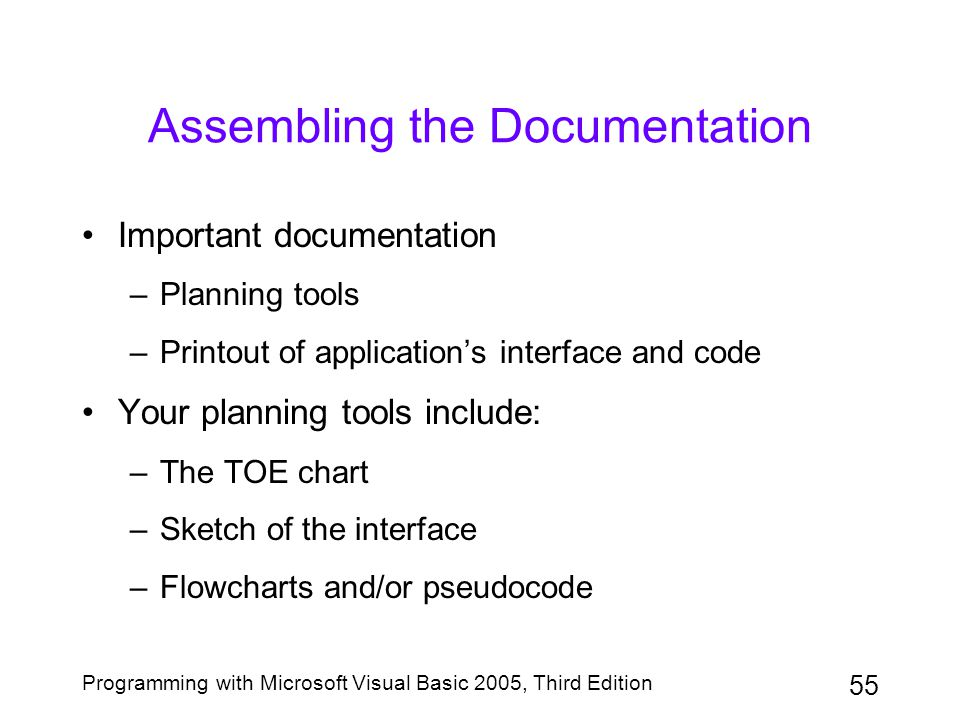 Assembling the Documentation