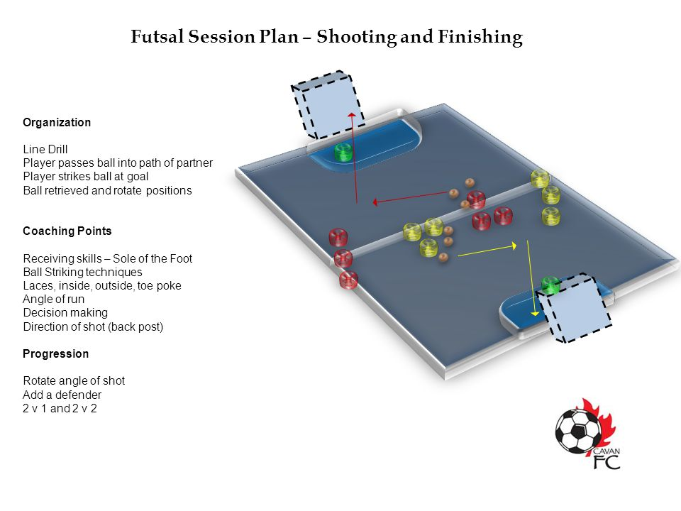 Futsal Session Plan – Shooting and Finishing