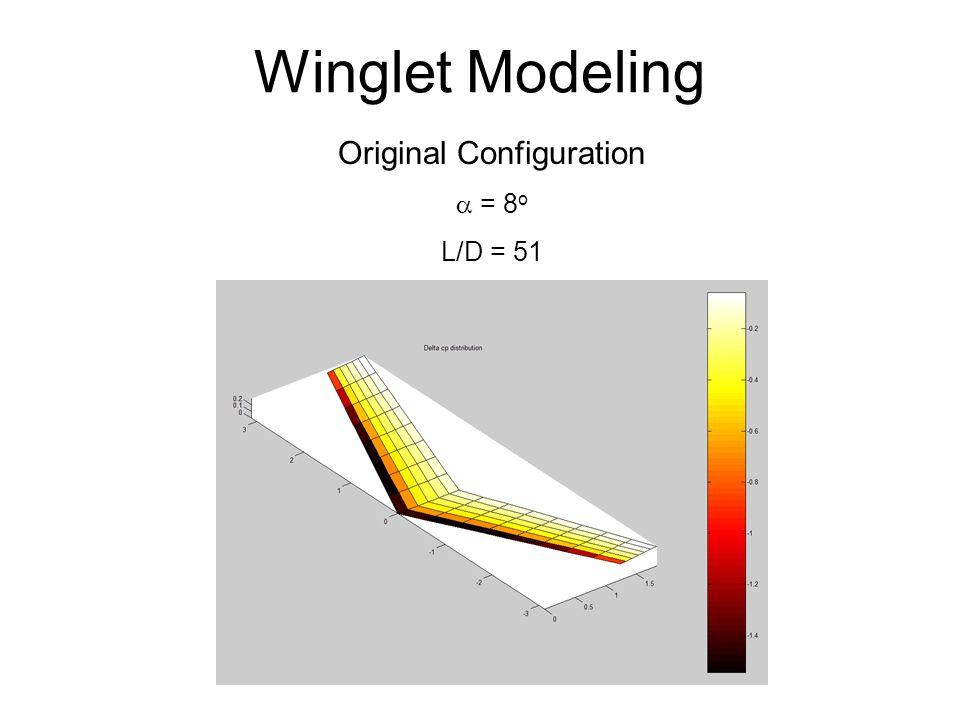 Original Configuration
