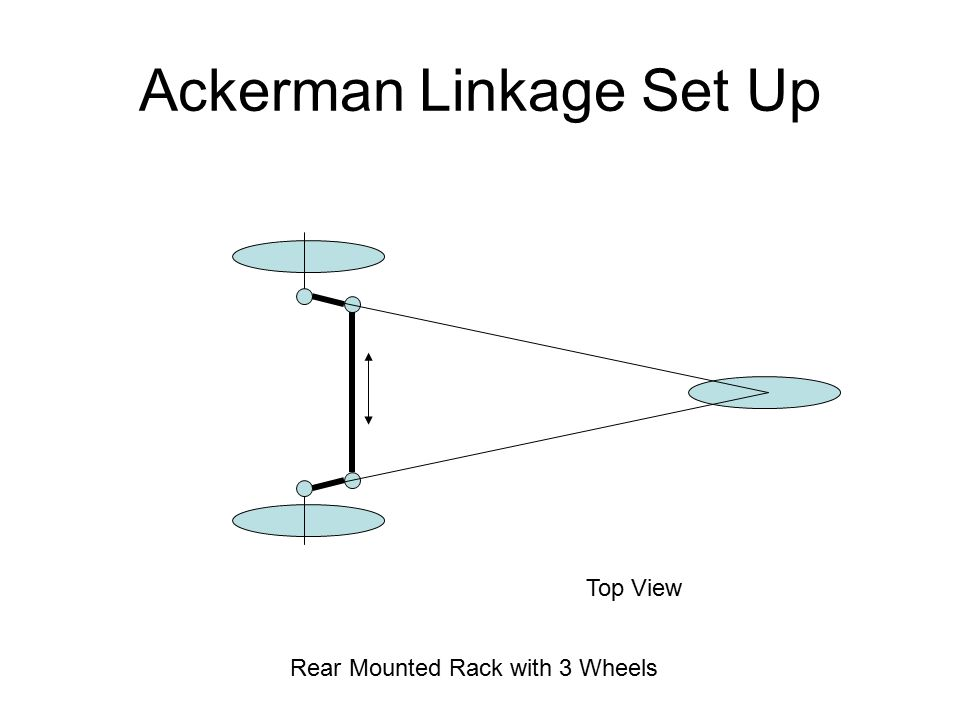 Ackerman Linkage Set Up