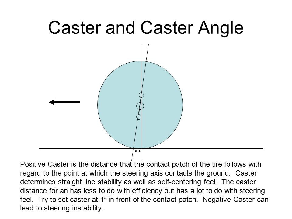 Caster and Caster Angle