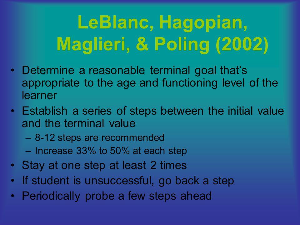 LeBlanc, Hagopian, Maglieri, & Poling (2002)