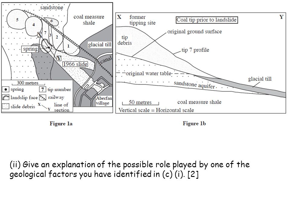 (ii) Give an explanation of the possible role played by one of the geological factors you have identified in (c) (i).