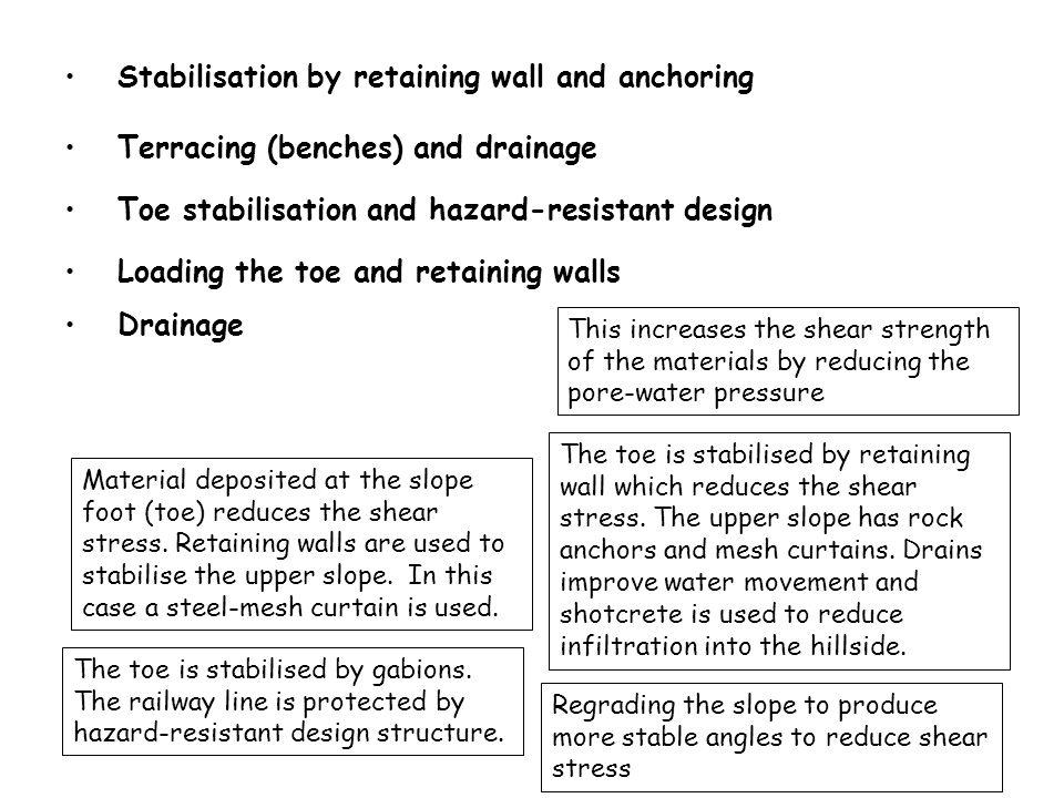 Stabilisation by retaining wall and anchoring