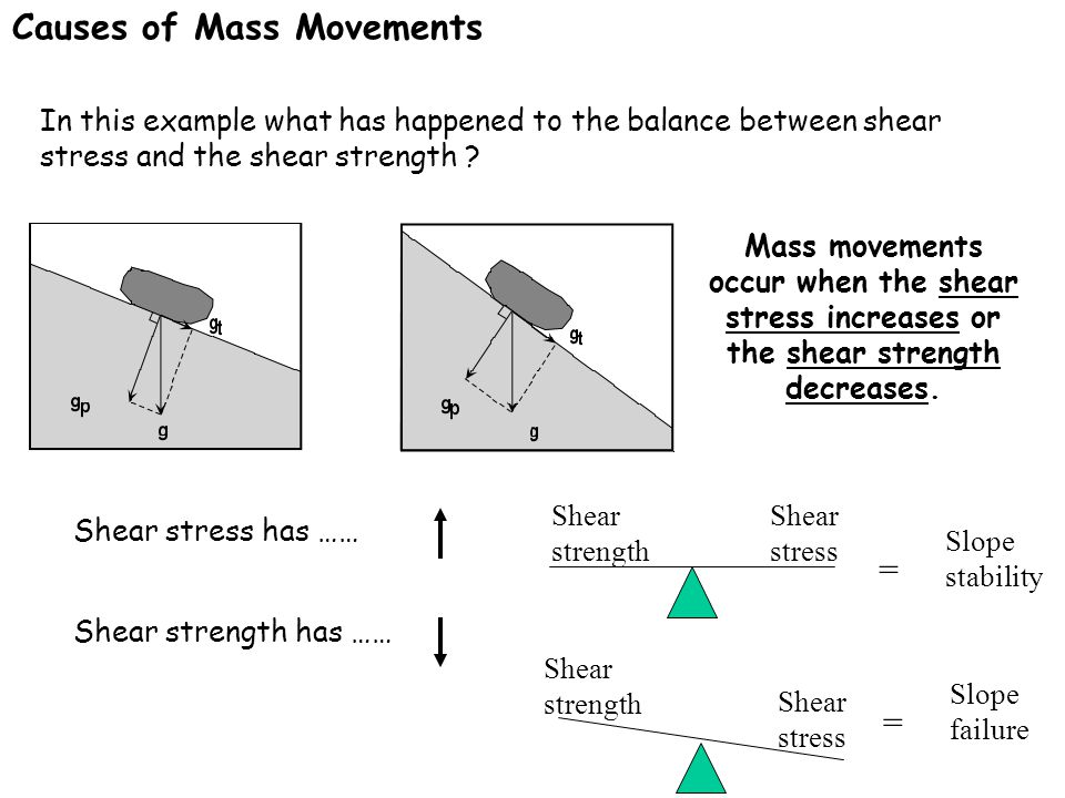 Causes of Mass Movements