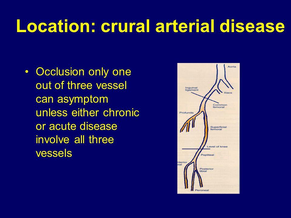 Location: crural arterial disease