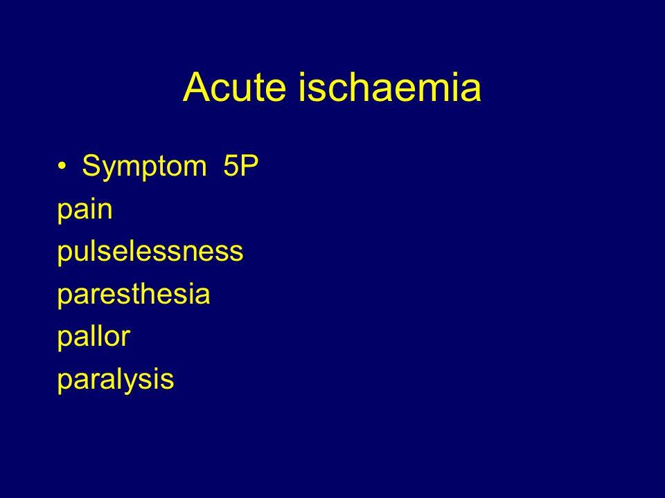 Acute ischaemia Symptom 5P pain pulselessness paresthesia pallor