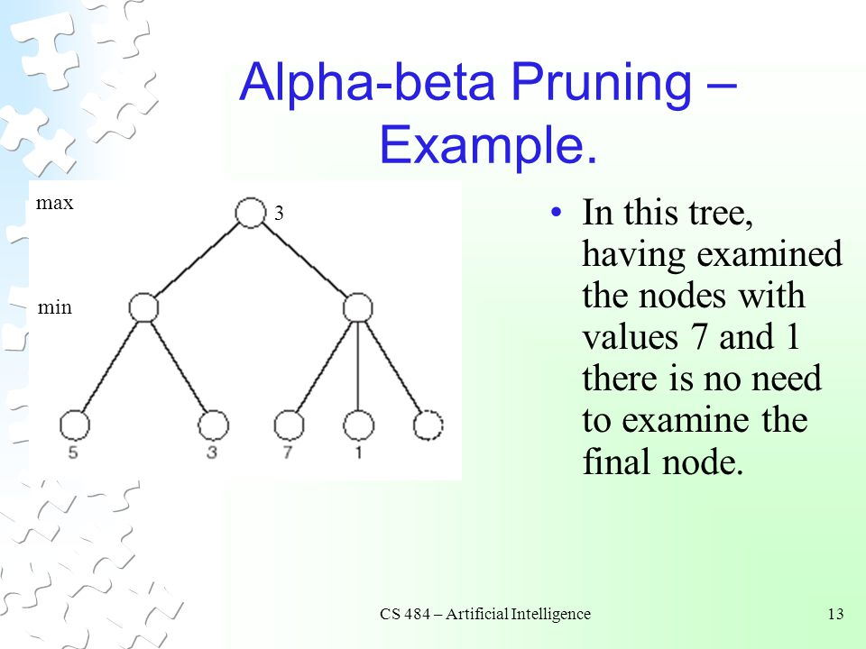 Alpha-beta Pruning – Example.