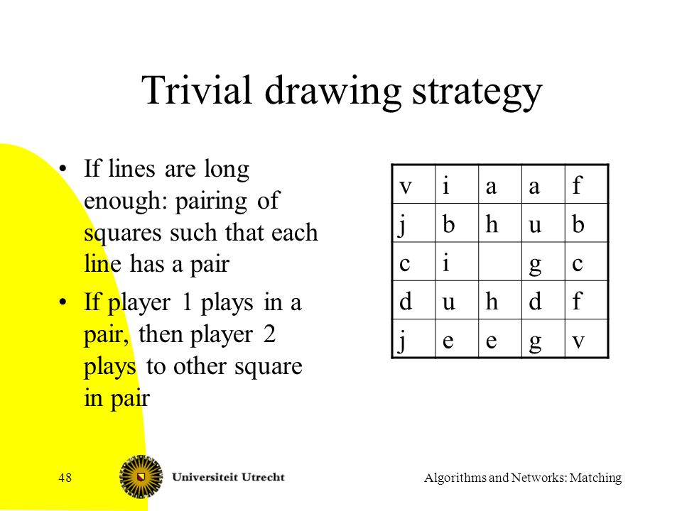 Trivial drawing strategy