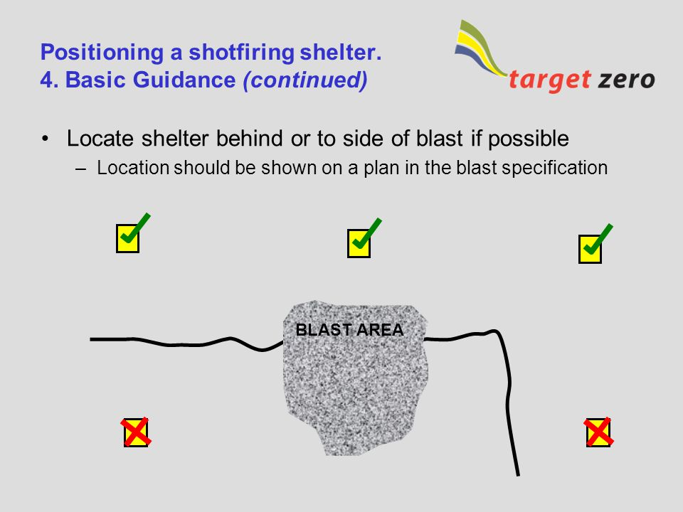 Positioning a shotfiring shelter. 4. Basic Guidance (continued)