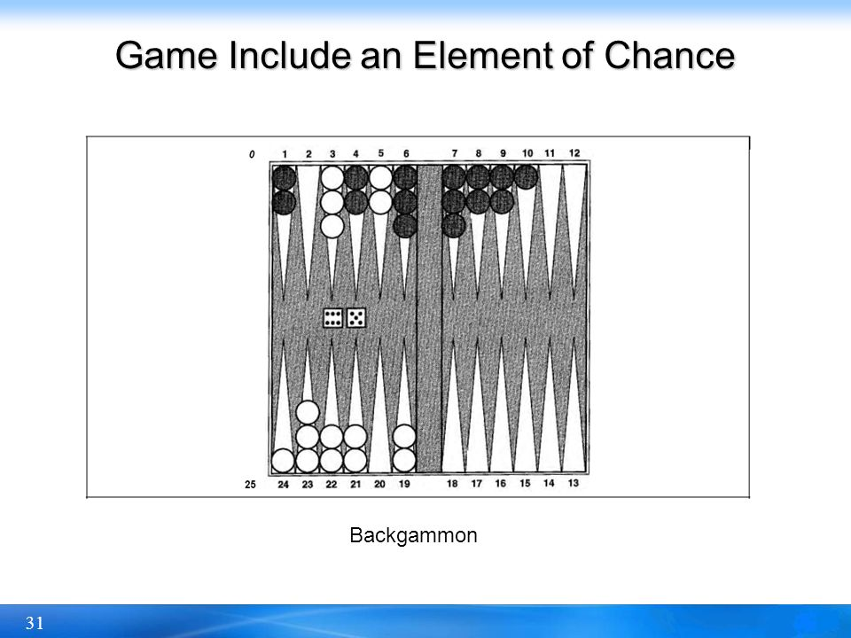 Game Include an Element of Chance