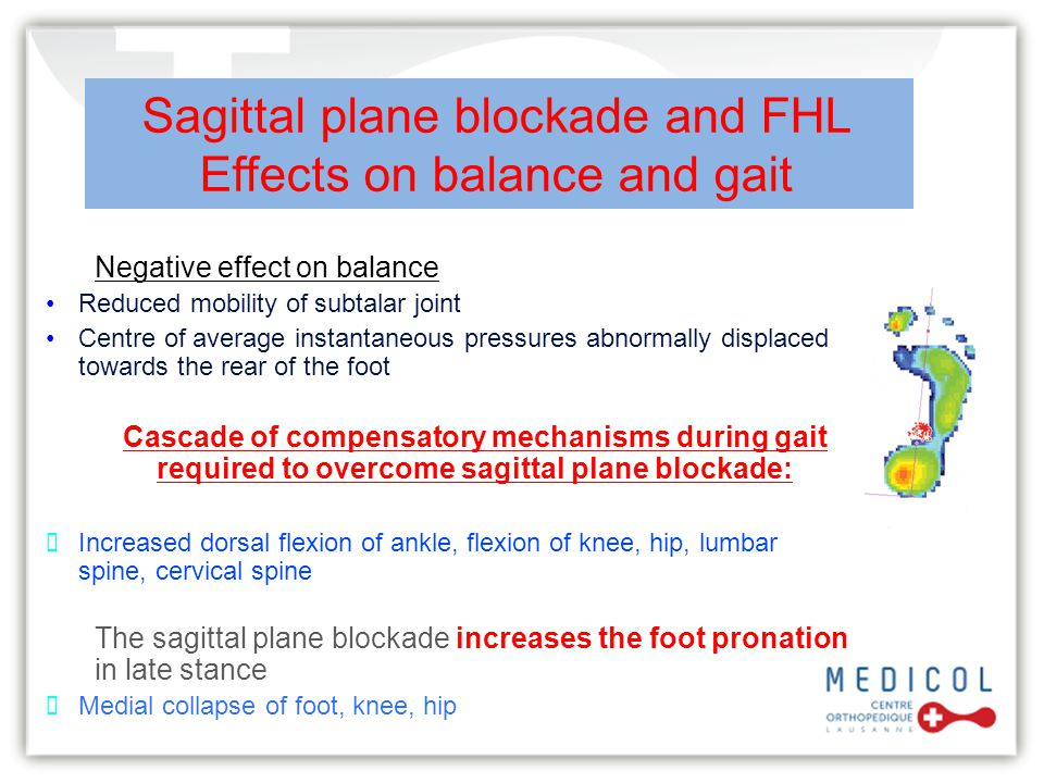Sagittal plane blockade and FHL Effects on balance and gait