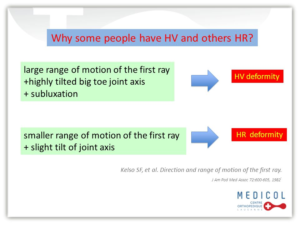 Why some people have HV and others HR