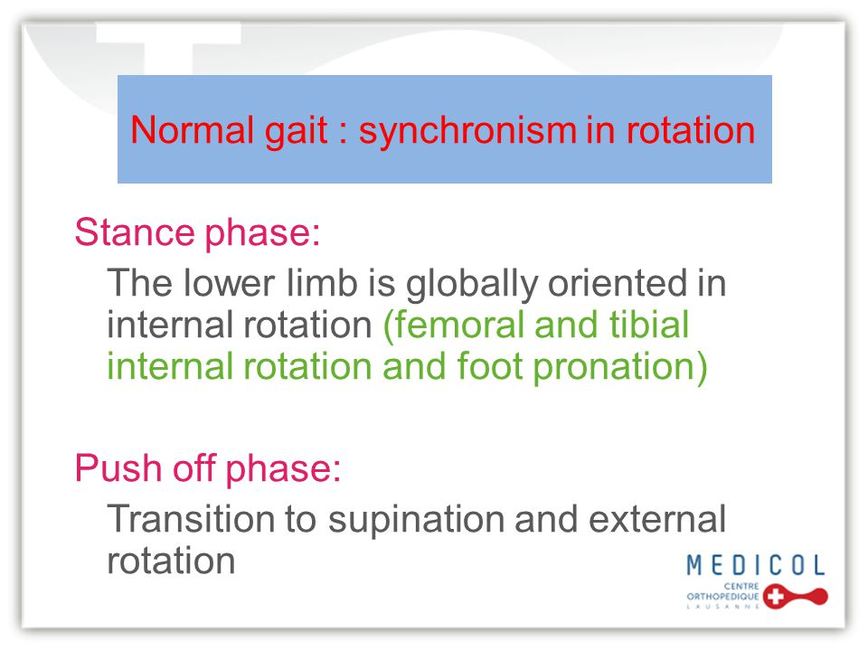 Normal gait : synchronism in rotation