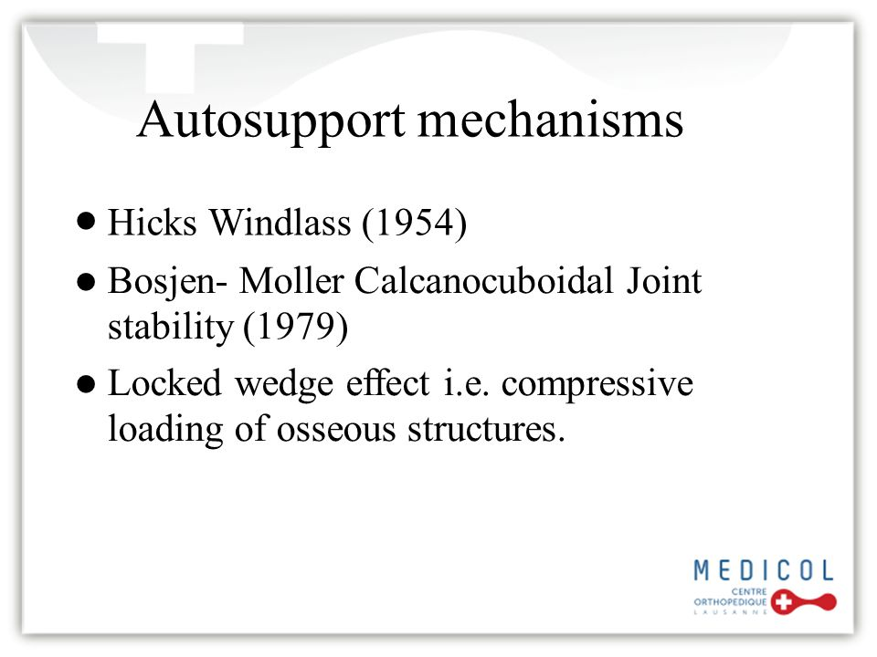 Hicks Windlass (1954)   Bosjen- Moller Calcanocuboidal Joint