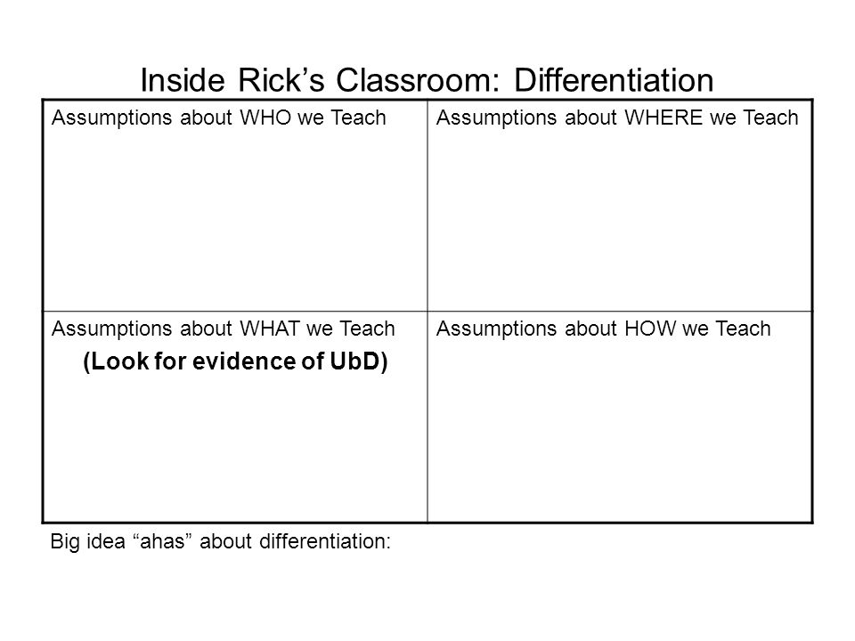 Inside Rick's Classroom: Differentiation