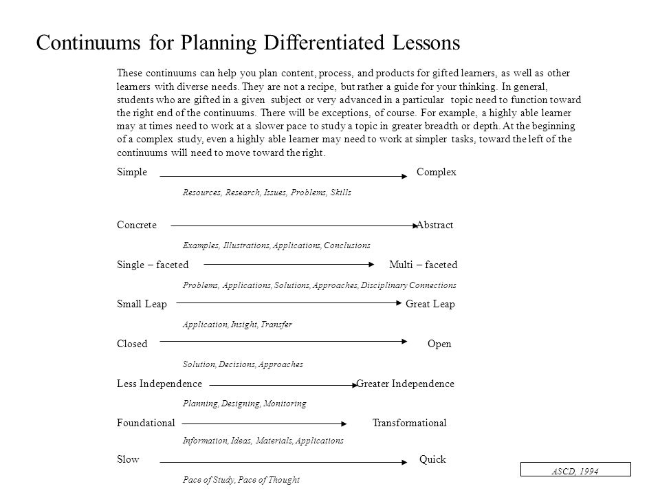 Continuums for Planning Differentiated Lessons
