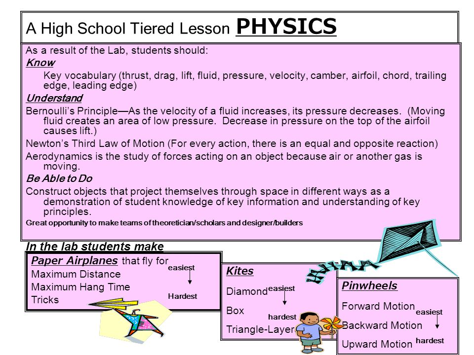 A High School Tiered Lesson PHYSICS