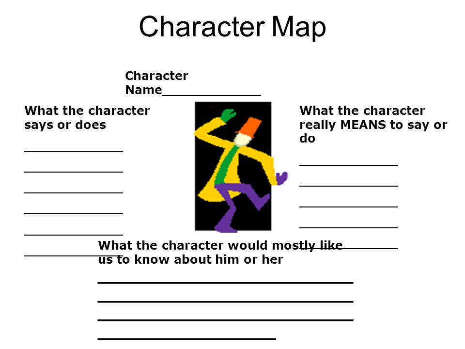 Character Map Character Name____________