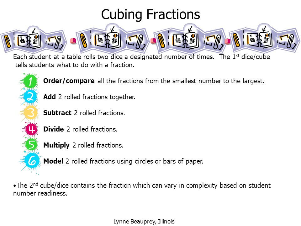Cubing Fractions Each student at a table rolls two dice a designated number of times. The 1st dice/cube tells students what to do with a fraction.