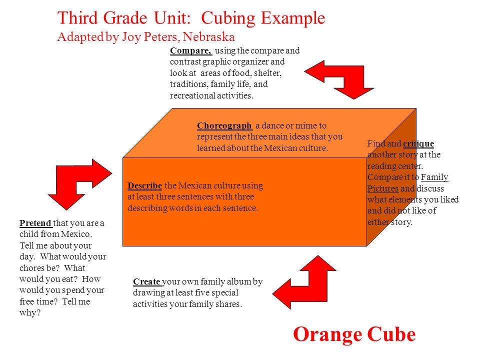 Orange Cube Third Grade Unit: Cubing Example