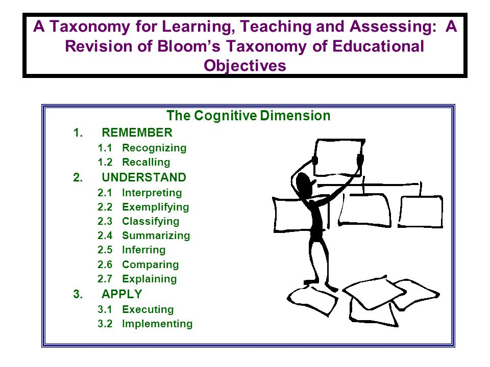 The Cognitive Dimension