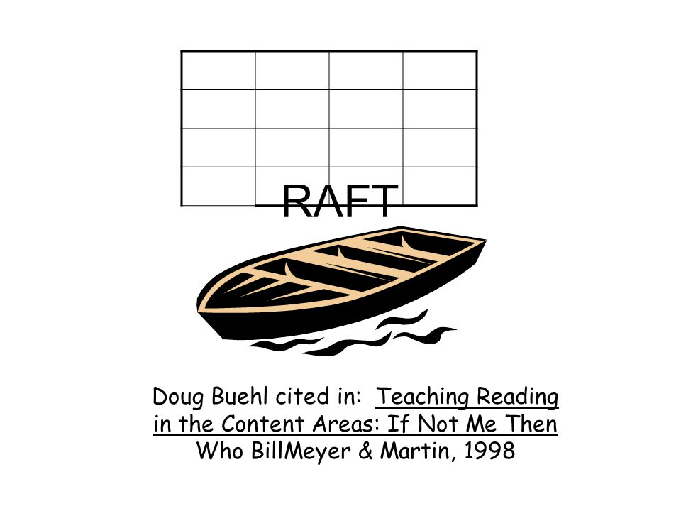 RAFT Doug Buehl cited in: Teaching Reading in the Content Areas: If Not Me Then Who BillMeyer & Martin, 1998.