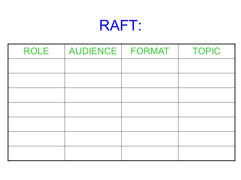 RAFT: ROLE AUDIENCE FORMAT TOPIC