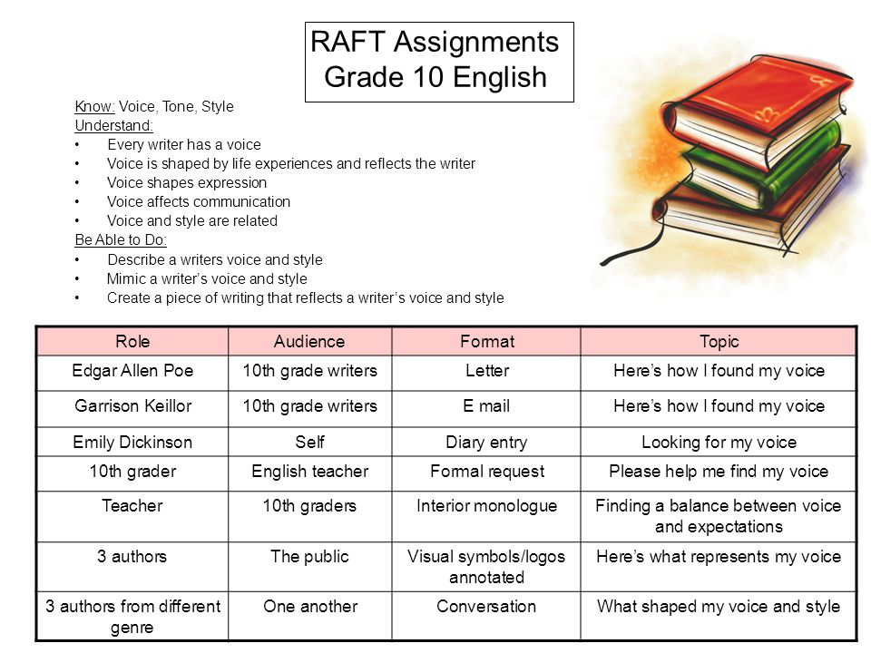 RAFT Assignments Grade 10 English