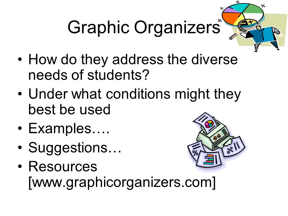 Graphic Organizers How do they address the diverse needs of students