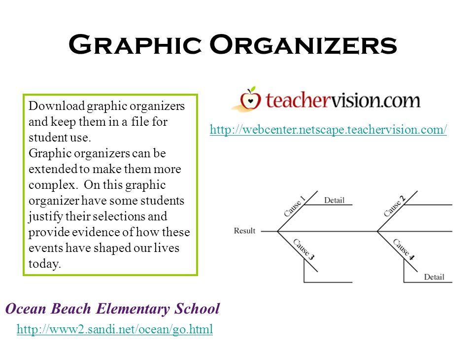 Graphic Organizers Ocean Beach Elementary School