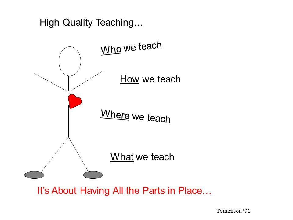 High Quality Teaching…